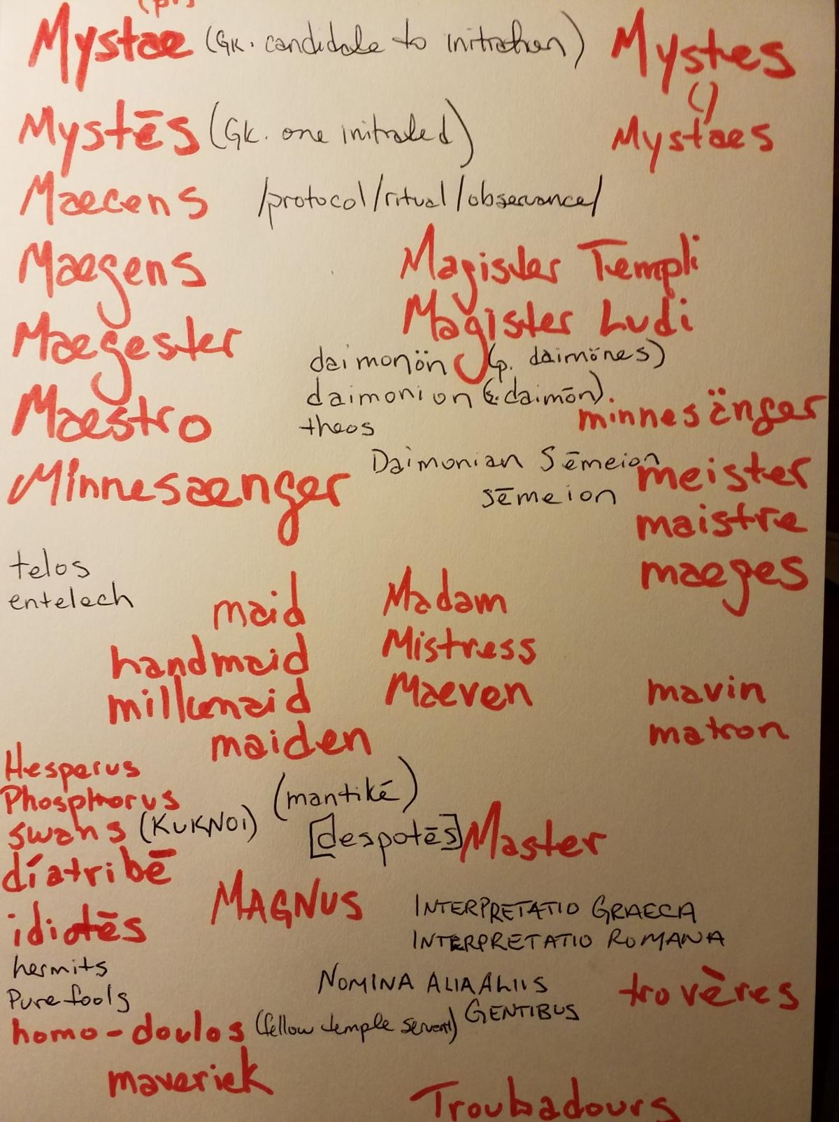 Terminology Mindmap: Parzifal